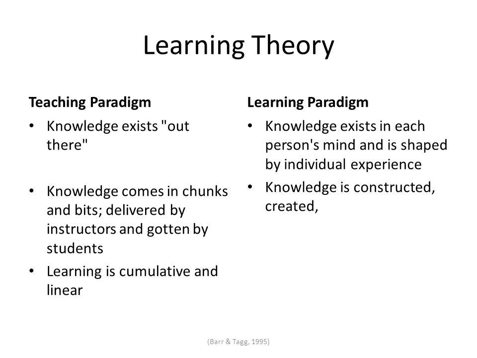 Learning Theory Teaching Paradigm Knowledge exists out there Knowledge comes in chunks and bits; delivered by instructors and gotten by students Learning is cumulative and linear Learning Paradigm Knowledge exists in each person s mind and is shaped by individual experience Knowledge is constructed, created, (Barr & Tagg, 1995)
