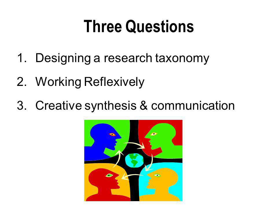 Three Questions 1.Designing a research taxonomy 2.Working Reflexively 3.Creative synthesis & communication
