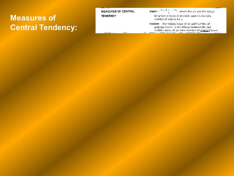 Measures of Central Tendency: