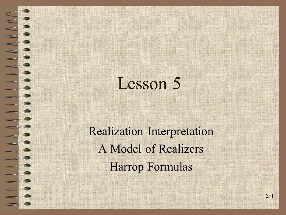 211 Lesson 5 Realization Interpretation A Model of Realizers Harrop Formulas
