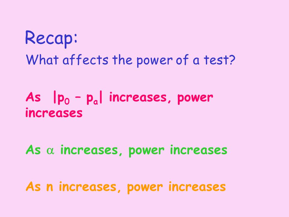 Recap: What affects the power of a test.