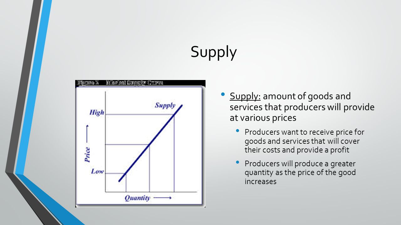 Supply Supply: amount of goods and services that producers will provide at various prices Producers want to receive price for goods and services that