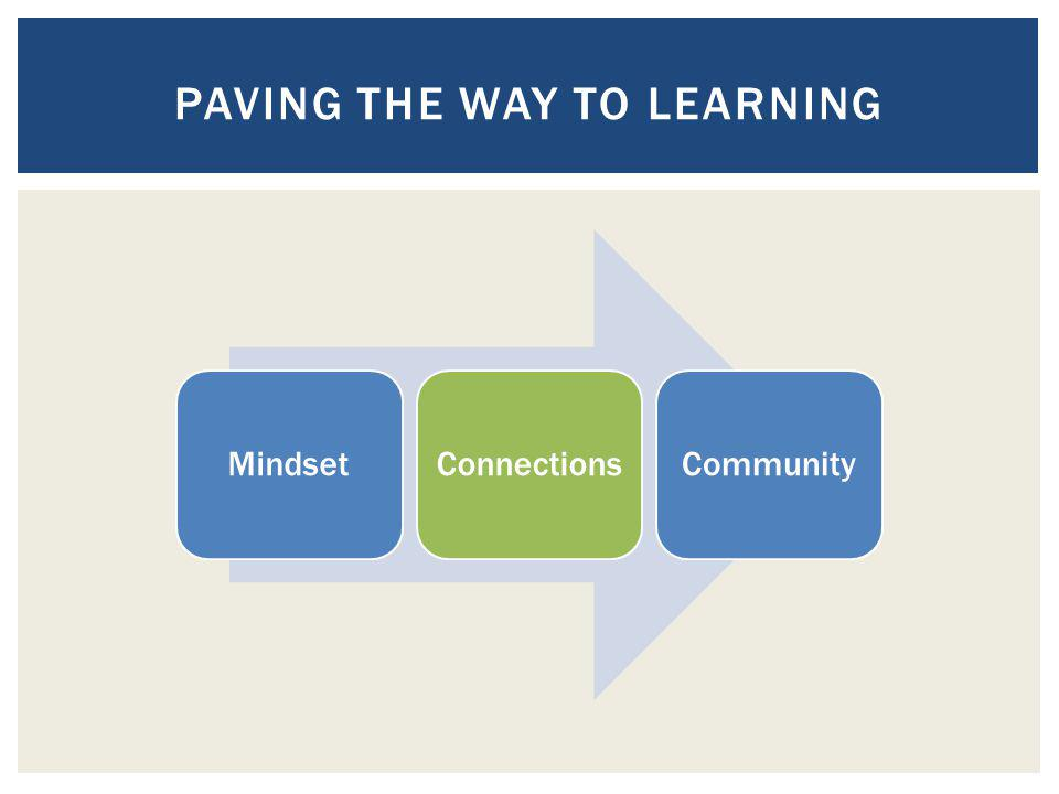 PAVING THE WAY TO LEARNING MindsetConnectionsCommunity
