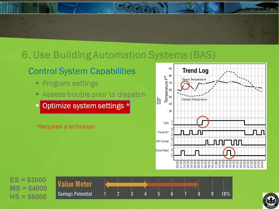 6. Use Building Automation Systems (BAS) Control System Capabilities Program settings Assess trouble prior to dispatch Optimize system settings * *Req