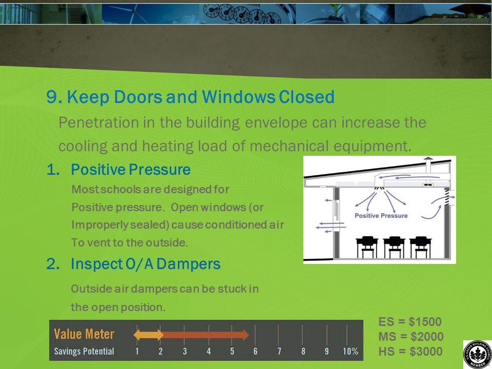 9. Keep Doors and Windows Closed Penetration in the building envelope can increase the cooling and heating load of mechanical equipment. 1.Positive Pr