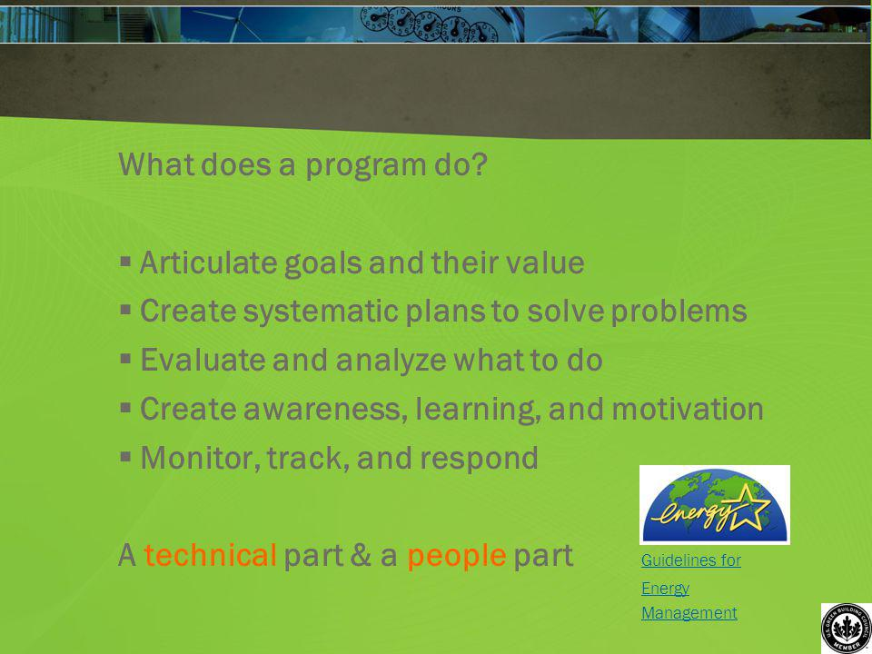 What does a program do? Articulate goals and their value Create systematic plans to solve problems Evaluate and analyze what to do Create awareness, l