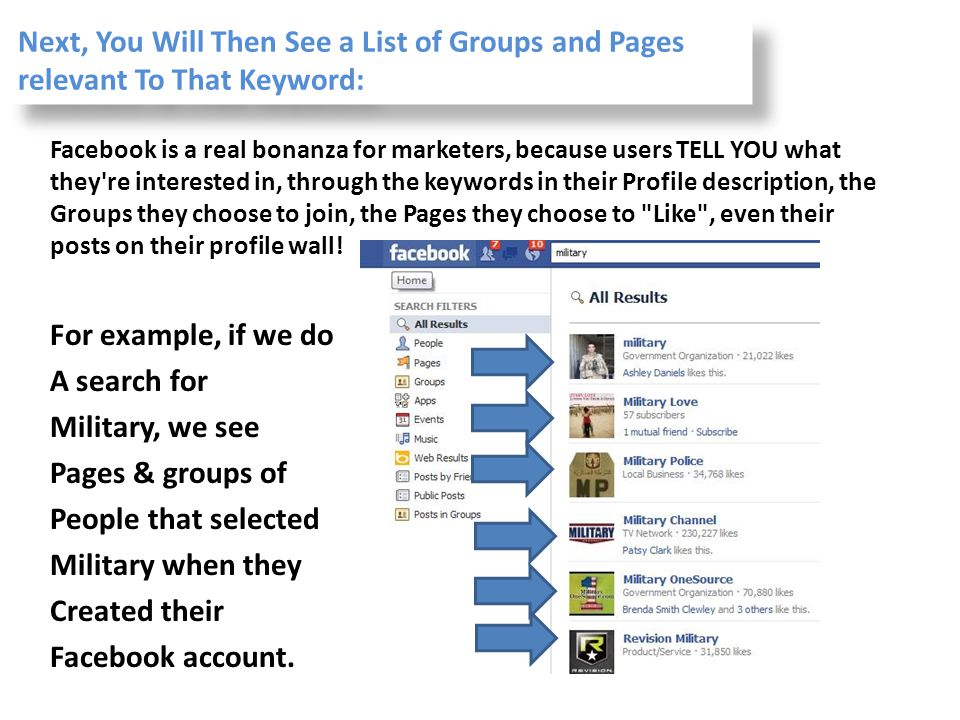 Facebook is a real bonanza for marketers, because users TELL YOU what they're interested in, through the keywords in their Profile description, the Gr
