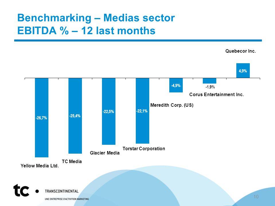 Benchmarking – Medias sector EBITDA % – 12 last months 10 Yellow Media Ltd. Glacier Media