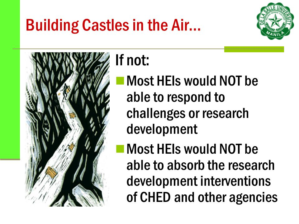 Building Castles in the Air… If not: Most HEIs would NOT be able to respond to challenges or research development Most HEIs would NOT be able to absorb the research development interventions of CHED and other agencies