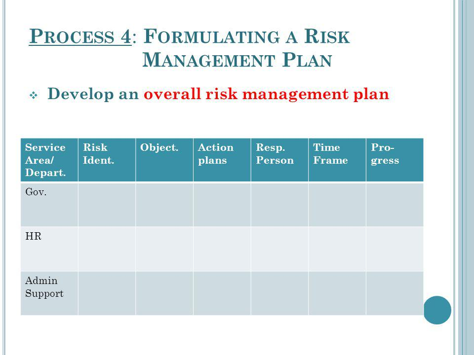 P ROCESS 4 : F ORMULATING A R ISK M ANAGEMENT P LAN Develop an overall risk management plan Service Area/ Depart. Risk Ident. Object.Action plans Resp