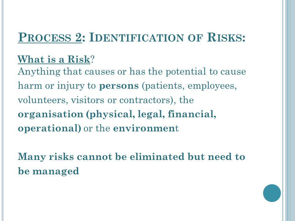 P ROCESS 2: I DENTIFICATION OF R ISKS : What is a Risk ? Anything that causes or has the potential to cause harm or injury to persons (patients, emplo
