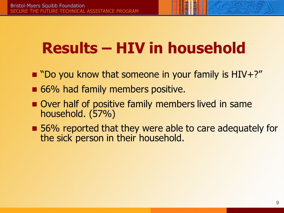 9 Results – HIV in household Do you know that someone in your family is HIV+.