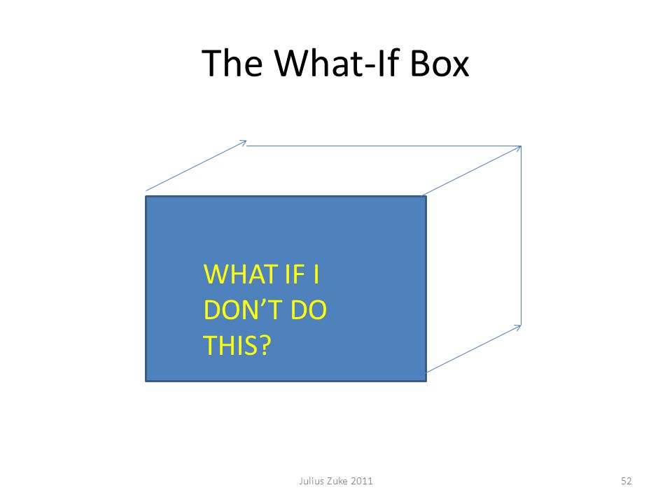 The What-If Box WHAT IF I DONT DO THIS 52Julius Zuke 2011