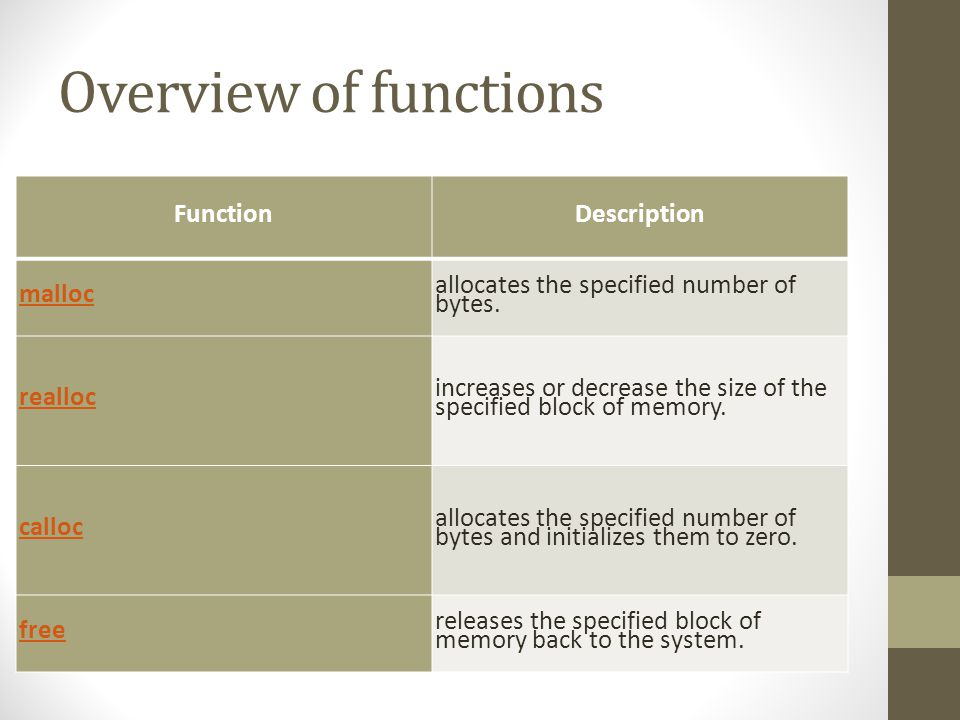 Overview of functions FunctionDescription malloc allocates the specified number of bytes. realloc increases or decrease the size of the specified bloc