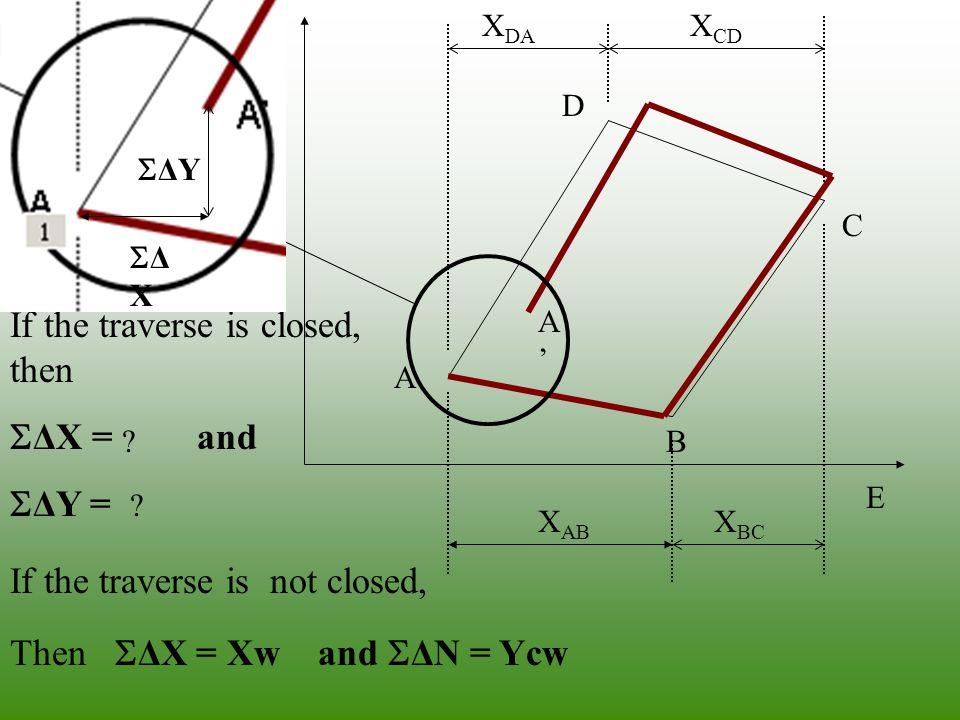 N E D C B A X AB X BC X DA X CD + ve - ve If the traverse is closed, then ΔX = 0 and ΔY = 0 A ΔY Δ X If the traverse is not closed, Then ΔX = Xw and Δ