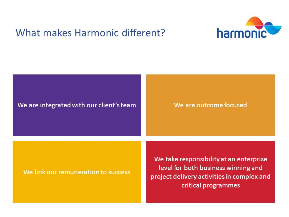 We are integrated with our clients team We take responsibility at an enterprise level for both business winning and project delivery activities in complex and critical programmes We are outcome focused We link our remuneration to success What makes Harmonic different