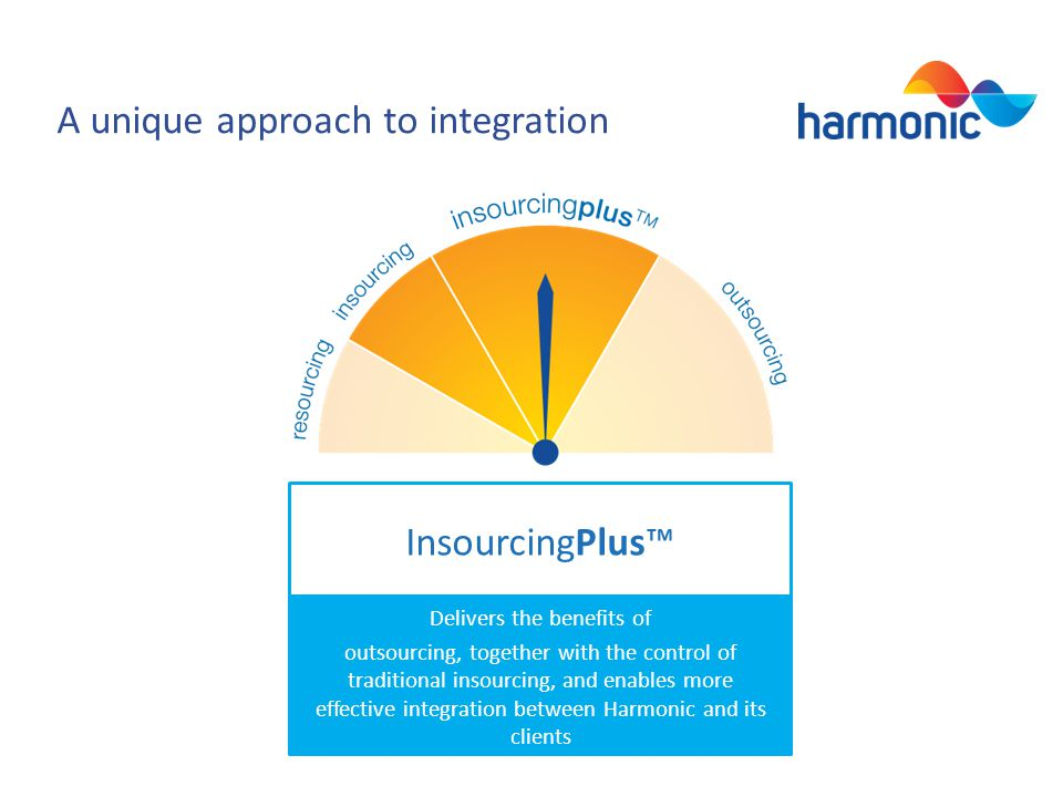 A unique approach to integration InsourcingPlus Delivers the benefits of outsourcing, together with the control of traditional insourcing, and enables more effective integration between Harmonic and its clients