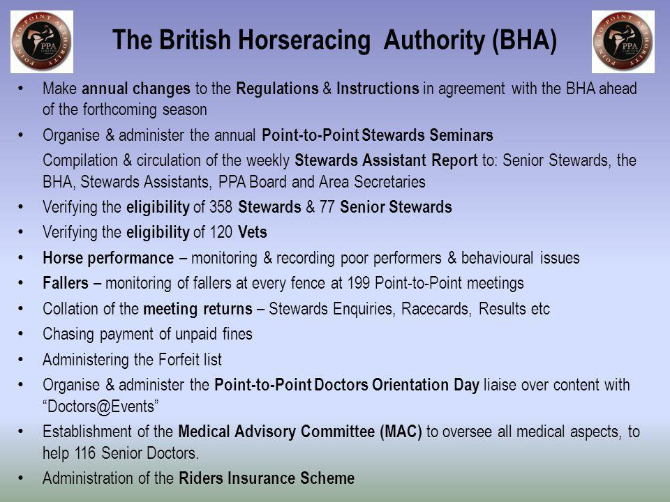 The British Horseracing Authority (BHA) Make annual changes to the Regulations & Instructions in agreement with the BHA ahead of the forthcoming season Organise & administer the annual Point-to-Point Stewards Seminars Compilation & circulation of the weekly Stewards Assistant Report to: Senior Stewards, the BHA, Stewards Assistants, PPA Board and Area Secretaries Verifying the eligibility of 358 Stewards & 77 Senior Stewards Verifying the eligibility of 120 Vets Horse performance – monitoring & recording poor performers & behavioural issues Fallers – monitoring of fallers at every fence at 199 Point-to-Point meetings Collation of the meeting returns – Stewards Enquiries, Racecards, Results etc Chasing payment of unpaid fines Administering the Forfeit list Organise & administer the Point-to-Point Doctors Orientation Day liaise over content with Doctors@Events Establishment of the Medical Advisory Committee (MAC) to oversee all medical aspects, to help 116 Senior Doctors.