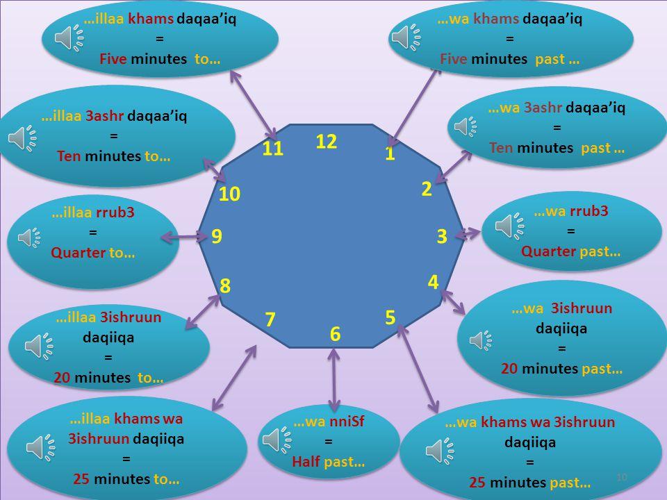 الْوَاحِدَة alwaaHida1oclock الثَّانِيَة aththaaniya2 oclock الثَّالِثَة aththaalitha3 oclock الرَّابِعَة arraabi3a4 oclock الخَامِسَة alkhaamisa5 ocl