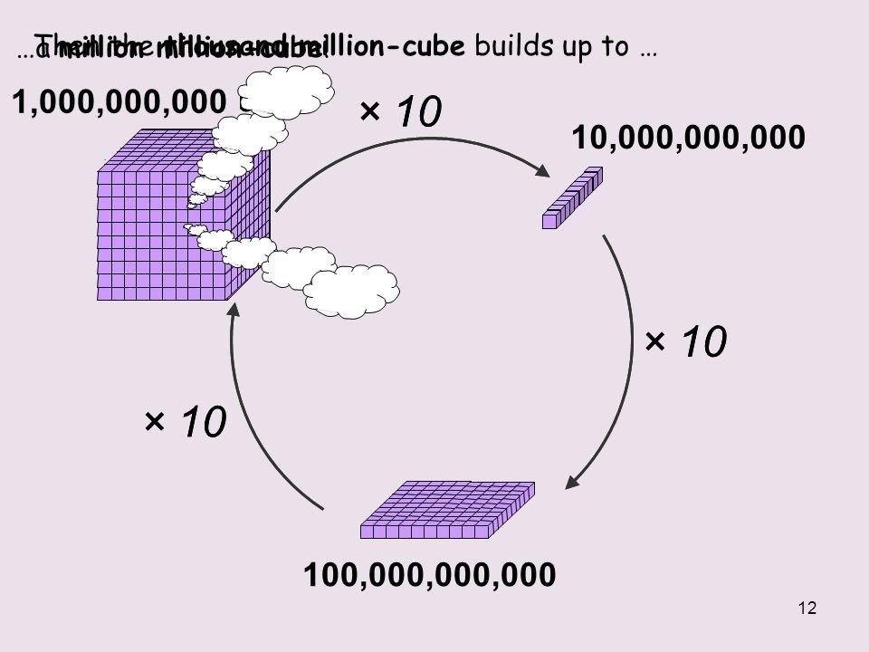 12 1,000,000,000 1,000,000,000,000 1,000,000,000 × 10 × 10 × 10 × 10 100,000,000,000 10,000,000,000 …a million million-cube! Then the thousand million