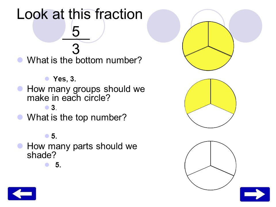 Look at this fraction 5 3 What is the bottom number? Yes, 3. How many groups should we make in each circle? 3. What is the top number? 5. How many par