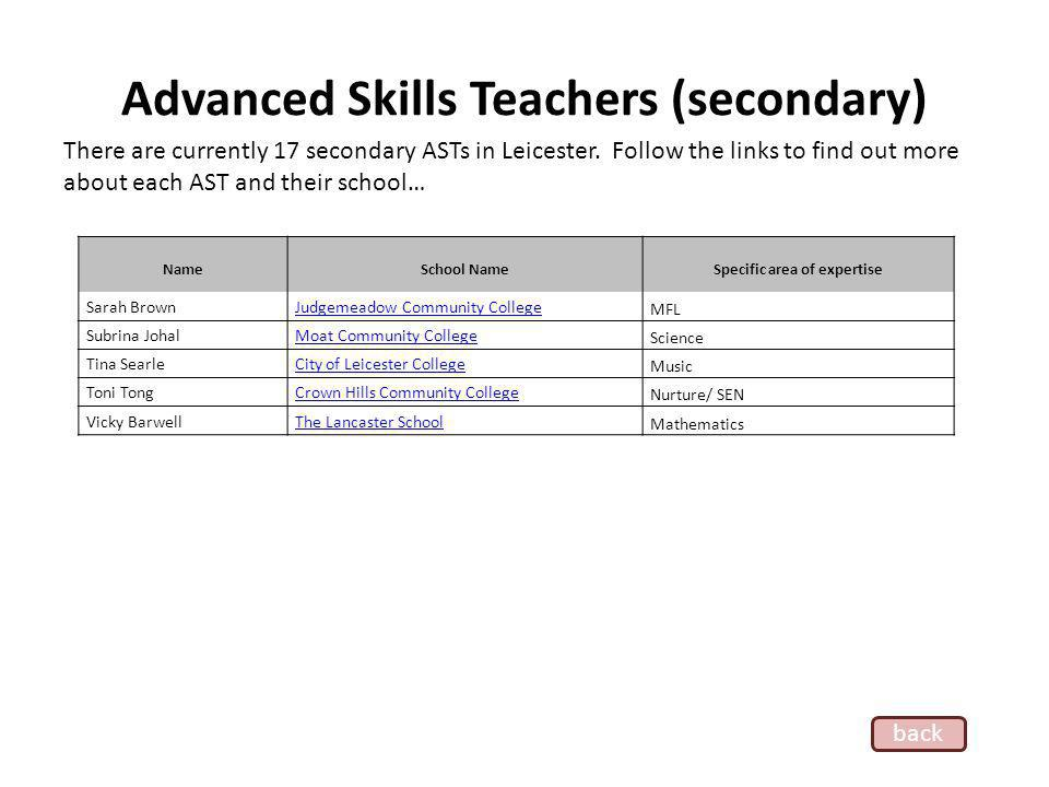 Advanced Skills Teachers (secondary) There are currently 17 secondary ASTs in Leicester.