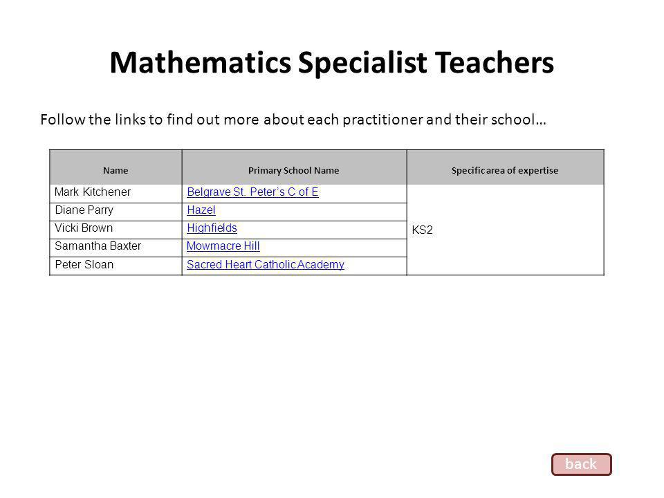 Mathematics Specialist Teachers Follow the links to find out more about each practitioner and their school… Name Primary School Name Specific area of expertise Mark KitchenerBelgrave St.