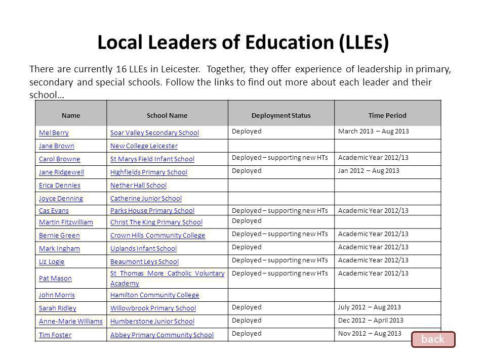 Local Leaders of Education (LLEs) There are currently 16 LLEs in Leicester.