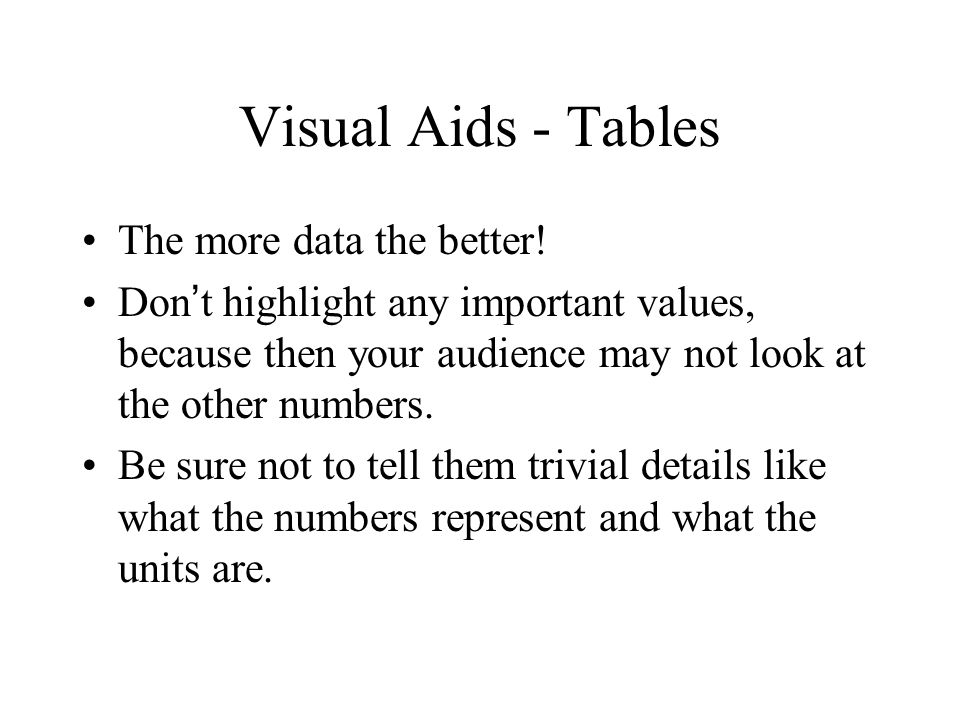 Visual Aids - Tables Tables are another great way to present lots of data.