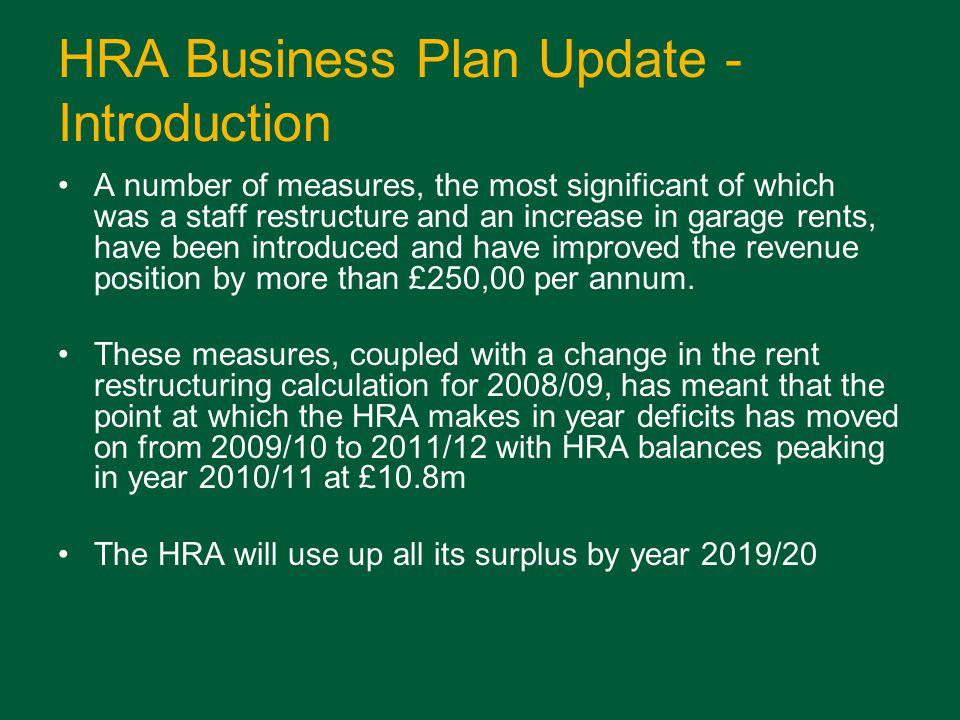 March 2008 HRA Revenue Surpluses/ Deficits