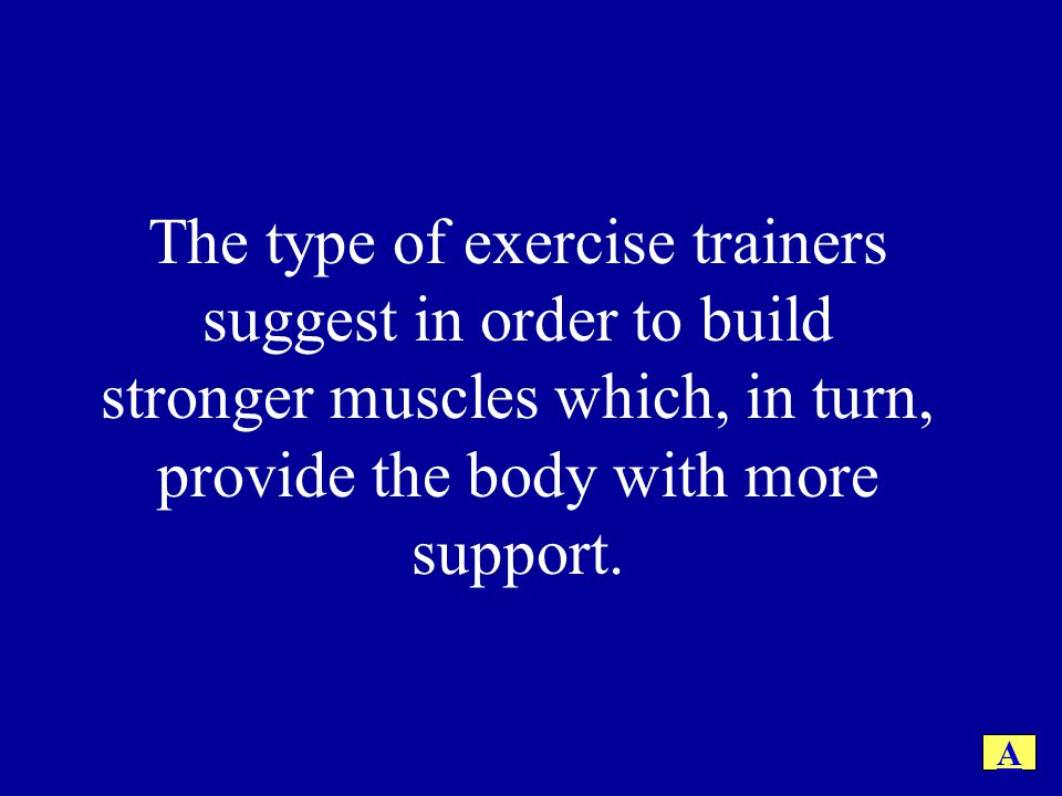 What is Strength/Resistance/Weight Training.