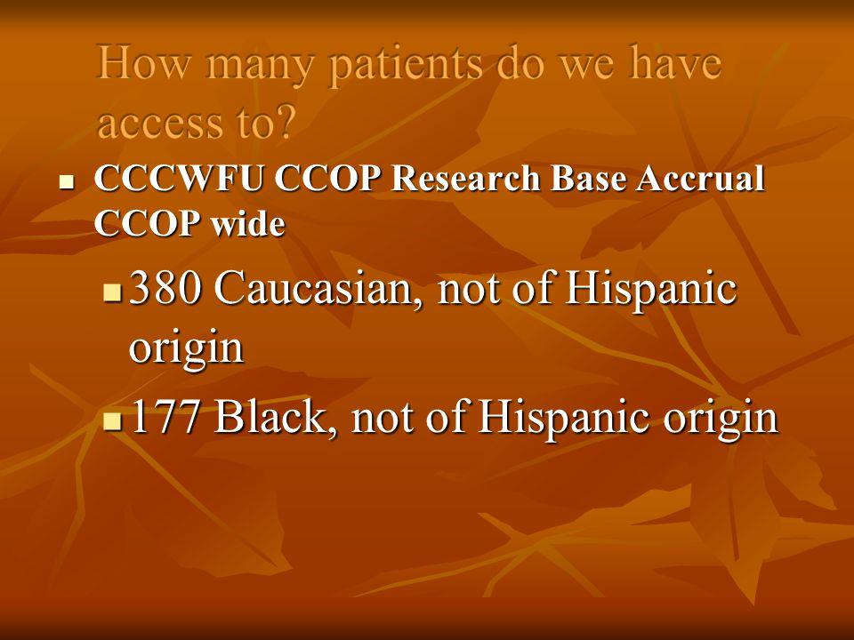 CCCWFU CCOP Research Base Accrual CCOP wide CCCWFU CCOP Research Base Accrual CCOP wide 380 Caucasian, not of Hispanic origin 380 Caucasian, not of Hispanic origin 177 Black, not of Hispanic origin 177 Black, not of Hispanic origin