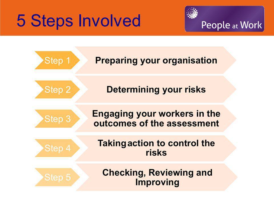 5 Steps Involved
