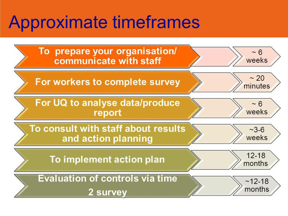 Approximate timeframes