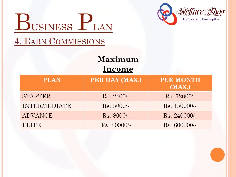 B USINESS P LAN 4. E ARN C OMMISSIONS Maximum Income PLANPER DAY (MAX.)PER MONTH (MAX.) STARTERRs. 2400/-Rs. 72000/- INTERMEDIATERs. 5000/-Rs. 150000/