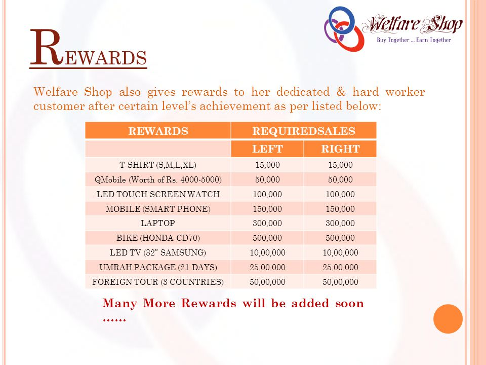 R EWARDS Welfare Shop also gives rewards to her dedicated & hard worker customer after certain levels achievement as per listed below: REWARDSREQUIREDSALES LEFTRIGHT T-SHIRT (S,M,L,XL)15,000 QMobile (Worth of Rs.