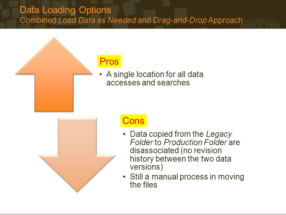 Data Loading Options Combined Load Data as Needed and Drag-and-Drop Approach Pros A single location for all data accesses and searches Cons Data copie