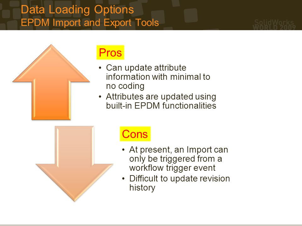 Data Loading Options EPDM Import and Export Tools Pros Can update attribute information with minimal to no coding Attributes are updated using built-i