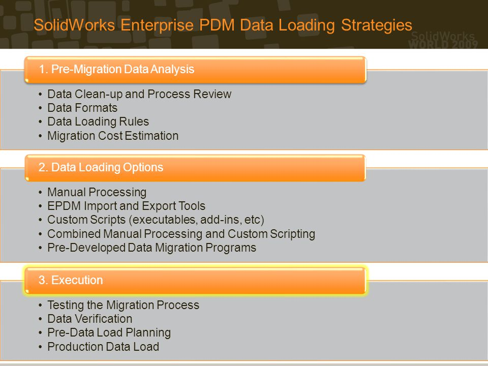 SolidWorks Enterprise PDM Data Loading Strategies Data Clean-up and Process Review Data Formats Data Loading Rules Migration Cost Estimation 1. Pre-Mi