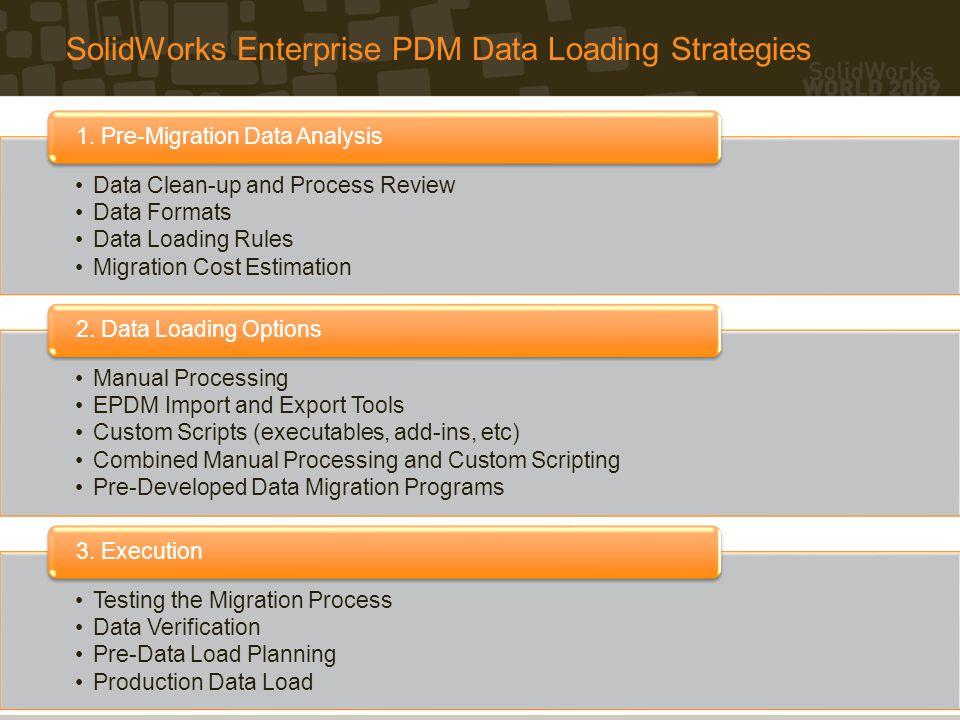EPDMEPDM Data Loading Options Manual Processing – Drag-and-Drop
