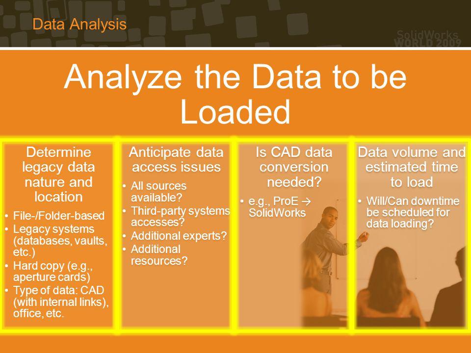 Analysis Data Clean-Up