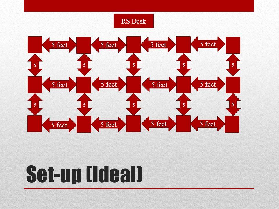 Set-up (Ideal) RS Desk 5 feet 5 555 5 5 555 5