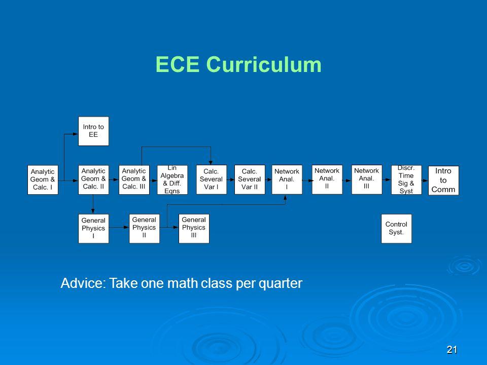 21 ECE Curriculum Advice: Take one math class per quarter