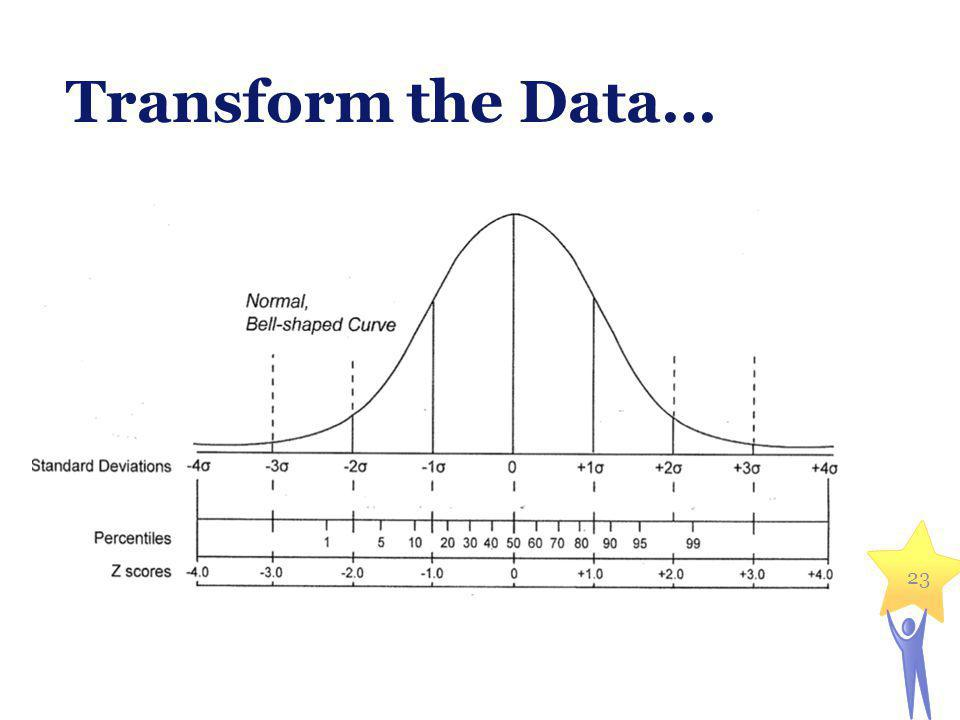 Transform the Data… 23