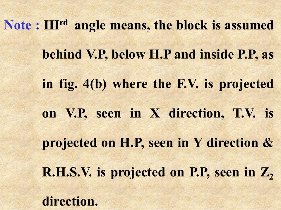 X Y X Y R.H.S.V. H P.P D Z2Z2 Fig. 4(b) Planes H.P, V.P & P.P are assumed as transparent Y Z2Z2 Fig. 4(a) X H. P D L T.V. V.P H L F.V.