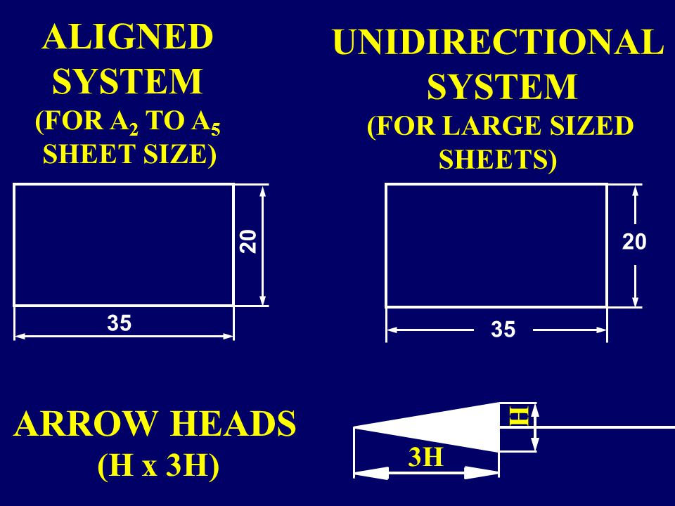 Trimmed and untrimmed drawing sheet sizes are commercially designated as A 0 (Maximum size), A 1, A 2, A 3, A 4 & A 5 (Least size). In Engineering Gra