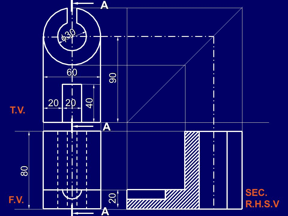 B A Retained split of the machine parts Retained split, will be nearer to V.P. in 1 st angle method & against the vertical plane in 3 rd angle method.