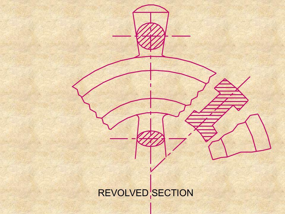 REMOVEDSECTION REVOLVED SECTION REMOVED SECTION