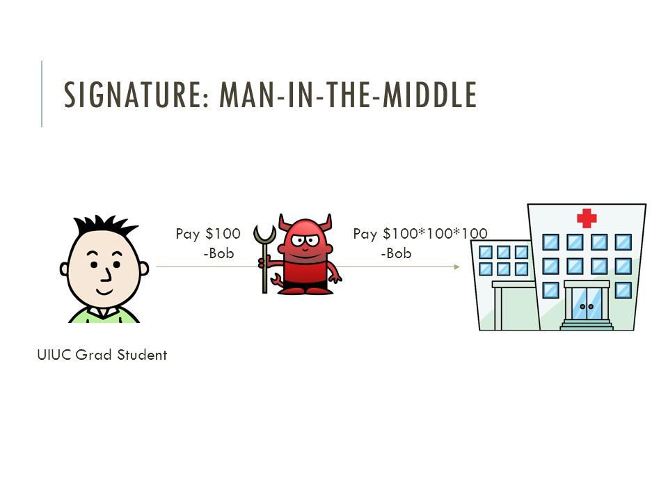 SIGNATURE: MAN-IN-THE-MIDDLE Pay $100 -Bob Pay $100*100*100 -Bob UIUC Grad Student