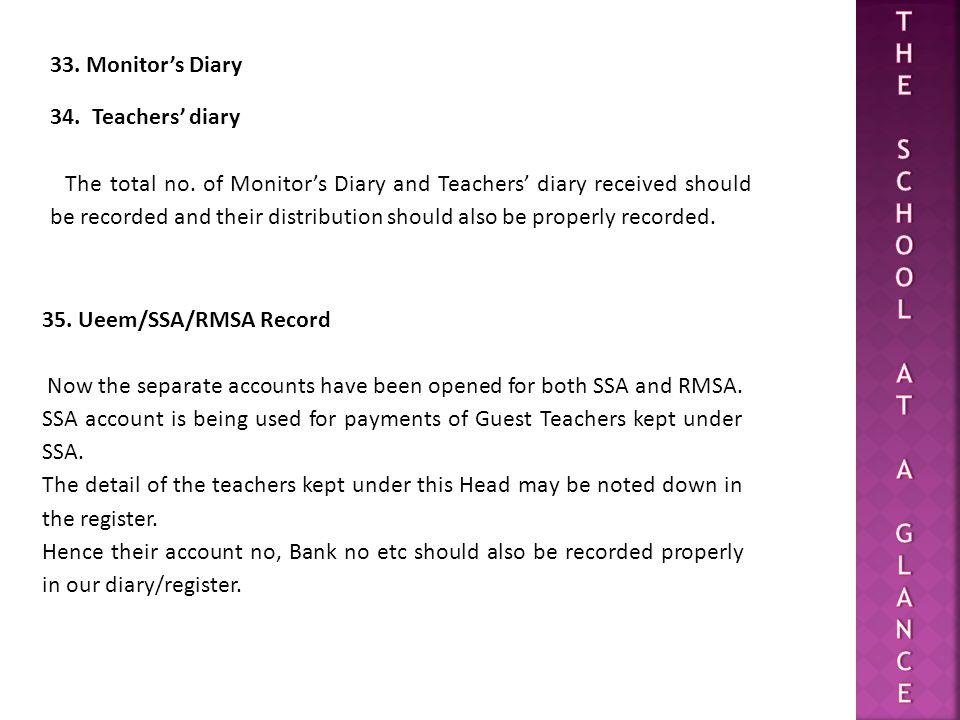 33.Monitors Diary 34.Teachers diary The total no.